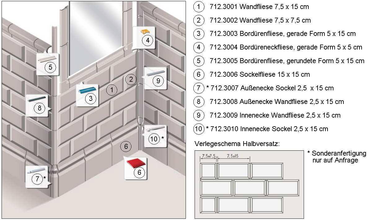 Quarter Round For Wall Tile Metro Outward Corner Von Replicata